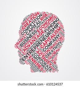entrepreneurship word cloud head typography