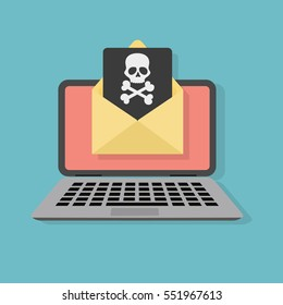 Envelope with skullon the laptop screen. Concept of virus, piracy, hacking and security. White skull with crossbones on black sheet.