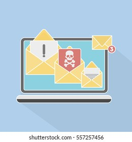 Envelopes with skull on the laptop screen. Concept of virus, piracy, hacking and security. White skull with crossbones on red sheet.