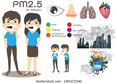 Environmental air pollution infographics set with information about environmental impact. Air Pollution and cartoon character, Dust pm 2.5 vector illustration.
