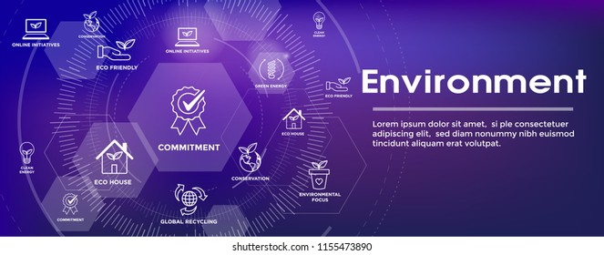 Environmental issues header web banner w recycling, etc icon set