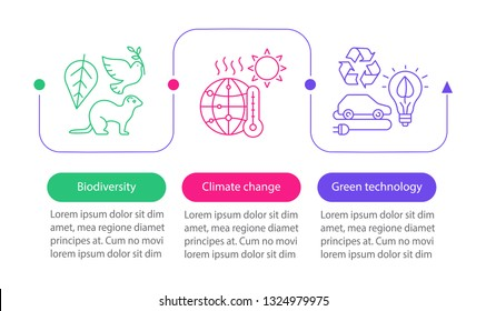 Environmental issues vector infographic template. Climate changing, biodiversity, green technology. Business presentation. Data visualization steps and options. Process timeline chart. Workflow layout