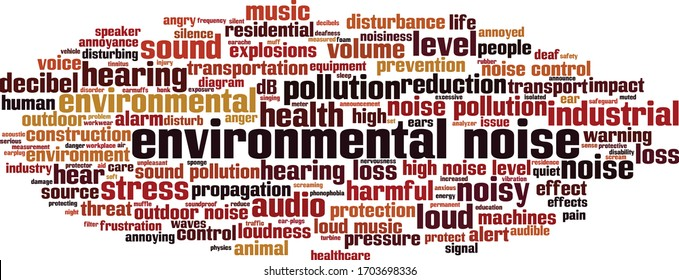 Environmental noise cloud concept. Collage made of words about environmental noise. Vector illustration