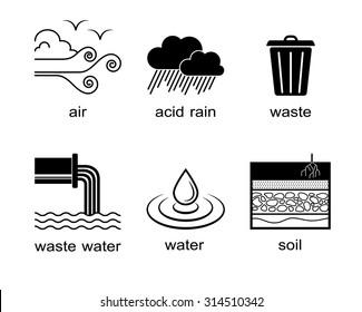 Environmental pollution icons, strokes editable