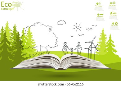 Environmentally friendly world. Green world map global environment with happy family stories. Open book of happy family stories. Ecology concept. Ecologically clean world. Vector illustration. Doodle.