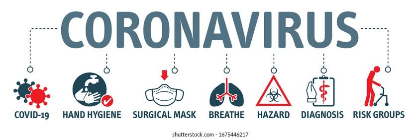 Epidemic coronavirus 2019-nCoV in Wuhan, Novel Coronavirus - 2019-nCoV. Virus Covid 19-NCP. nCoV denoted is single-stranded RNA virus Vector Illustration Concept with icons
