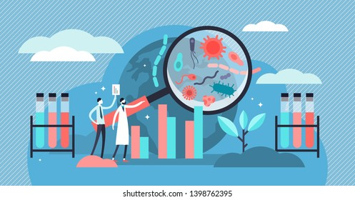 Epidemiology vector illustration. Flat tiny bacteria pandemic outbreak research. Health danger risk spread laboratory. Sanitary condition prevention and virus microscopic bacteria infection protection