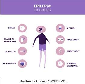Epilepsy Triggers, what causes epilepsy symthoms, dizziness, man convulsion