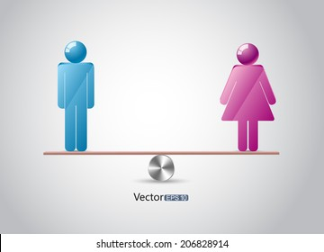 The equality of men and women