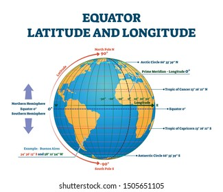 Equator latitude and longitude vector illustration. Equator grid line explanation with northern and southern hemisphere, prime and tropic of cancer. Geographic axis position and location angle point.