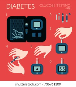 Equipment set for measuring sugar level in blood. Steps sequence for measuring content of glucose in human blood with diabetes. Analysis of the finger. Vector illustration, infographic design element