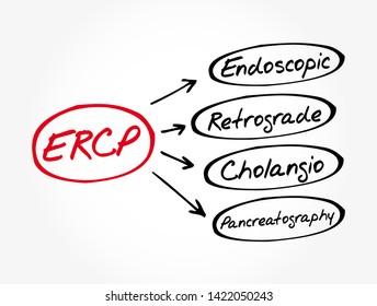 ERCP - Endoscopic Retrograde CholangioPancreatography acronym, medical concept background