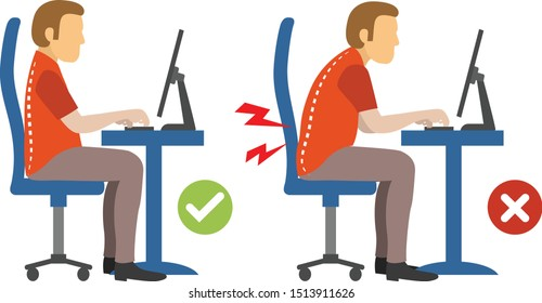 Ergonomic Infographic Bad postures office syndrome infographic Template Design. Concept of guy sitting in wrong and right ways. Incorrect posture and office vector flat icons cartoon design eps10