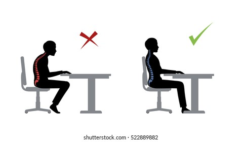ergonomic. Wrong and correct sitting pose infographic silhouette