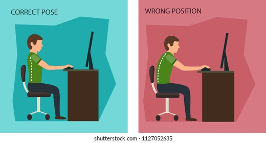 Ergonomic. Wrong and Correct sitting Posture. Healthy Back and Posture Correction. Office Desk Posture. Curvature of Spine with Wrong Sitting. Good Position when working at Computer. Vector.