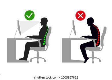 Ergonomics - Silhouette of correct and incorrect sitting posture when using a computer