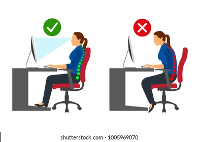 Ergonomics - Women correct and incorrect sitting posture when using a computer