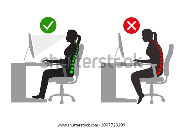 Ergonomics - Women silhouette of correct and incorrect sitting posture when using a computer