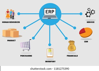 ERP (Enterprise resource planning) software and system module Construction. The total ERP solution concept.