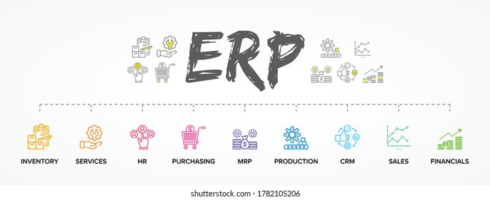 ERP - Enterprise resource planning vector structure/ module/ workflow icon construction concept on chalkboard background