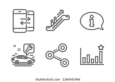 Escalator, Phone communication and Car service icons simple set. Information, Share and Efficacy signs. Elevator, Incoming and outgoing calls. Business set. Line escalator icon. Editable stroke