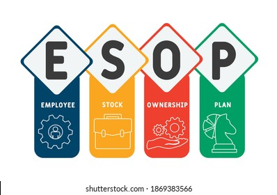 ESOP - Employee Stock Ownership Plan acronym, business concept. word lettering typography design illustration with line icons and ornaments. Internet web site promotion concept vector layout.