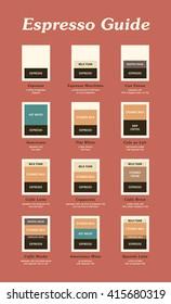 Espresso based drinks. Visual guide for ingredient ratios of hot coffee drinks. Espresso, Macchiato, Con Panna, Americano, Flat White, Latte, Cappuccino, Mocha, Misto. Vector illustration.