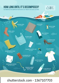 Estimated decomposition rates of waste in our oceans, objects and materials comparison, pollution and sustainability concept