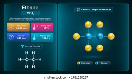 Ethane Properties and Chemical Compound Structure