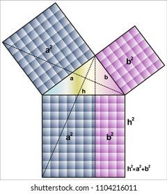 Euclid's Proof of Pythagoras' Theorem