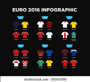 euro 2016 tournament draw results. Vector flat style infographic set of football T-shirts