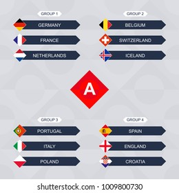 Europe football competition, national teams flag of League A sorted by group.