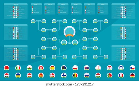 European 2020 Match schedule, tournament bracket. Football results table, flags of European countries participating to the final championship knockout. euro 2020 vector illustration