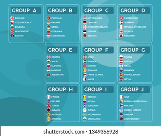 European football tournament qualification groups. 2020 European soccer tournament. Vector country flags.