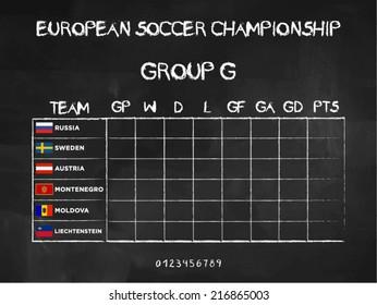 European Soccer Championship Group Stages on blackboard, vector design. Group G