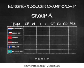 European Soccer Championship Group Stages on blackboard, vector design. Group A