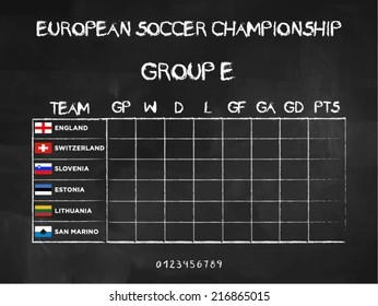 European Soccer Championship Group Stages on blackboard, vector design. Group E