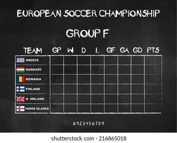 European Soccer Championship Group Stages on blackboard, vector design. Group F