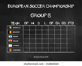 European Soccer Championship Group Stages on blackboard, vector design. Group B