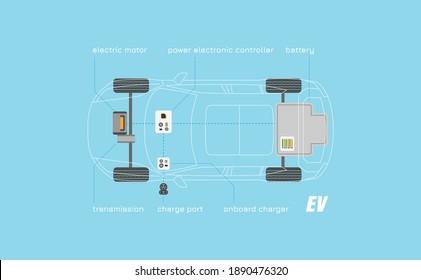 ev car simple diagram in top view