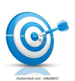 evaluation blue dart