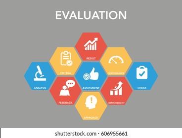 Evalutation Icon Concept