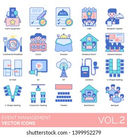 Event management icons including equipment, rfp, beo, cmp, banquet captain, continental breakfast, count, dressed, breakout room, air wall, av, isp, lavaliere, seating, classroom, theatre, boardroom.