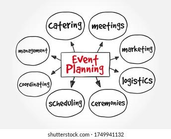 Veranstaltungsplanung, Business-Konzept für Präsentationen und Berichte