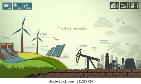 evolution of the concept of greening of the world infographics