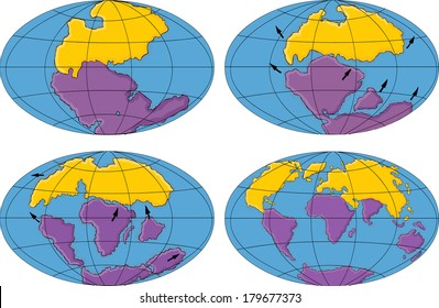 evolution of Earth 205 millions years ago to today