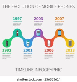 the evolution of mobile phones. timeline infographic with set of phone icons. vector design template