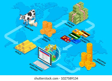 Evolution of money to cryptocurrency concept vector illustration. The transition from former barter system and commodity money to nowadays electronic money. Isometric vector design.