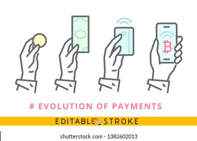 Evolution of payments. Easy editable stroke line vector.