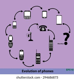 Evolution of phones, tehnology progress, what next concept.  flat icons isolated on background, vector illustration for web design and mobile. EPS 10.
